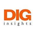 Dig Insights logo