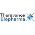 Theravance Biopharma